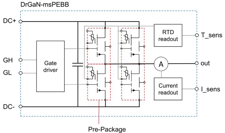 Blockdiagram auf Systemebene des msPEBB - DrGaN (c) HS Kempten/ILH