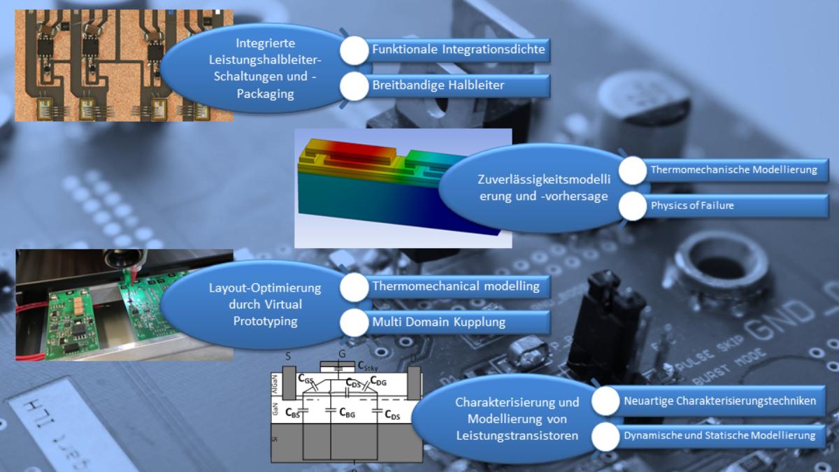 Integrierte Leistungshalbleiterschaltungen und -module Das ILH forscht an Hochleistungsmodulen für Schaltnetzteile in den Bereichen Elektromobilität und erneuerbare Energien (c) ILH