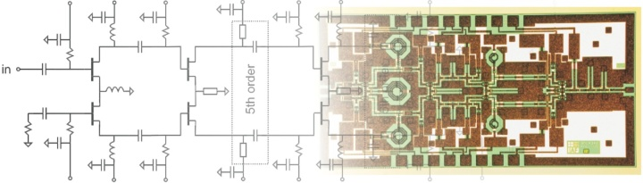 Entwurf monolithisch integrierter Mikro- und Millimeterwellenschaltungen (MMIC)